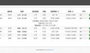 GitHub 项目拾集:ServerStatus-V 一个酷炫高逼格的多服务器探针