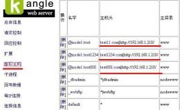 [centos]centos下支持cdn同步版本kangle+easypanel